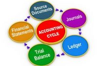 Bookkeeping Form One