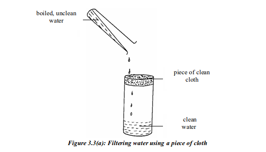 Chemistry Form 2 Topic 3: Water