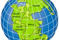 GEOGRAPHY NOTE-form Five-THEORY OF CONTINENTAL DRIFT
